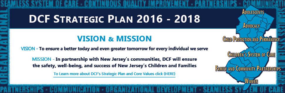 dcf business plan