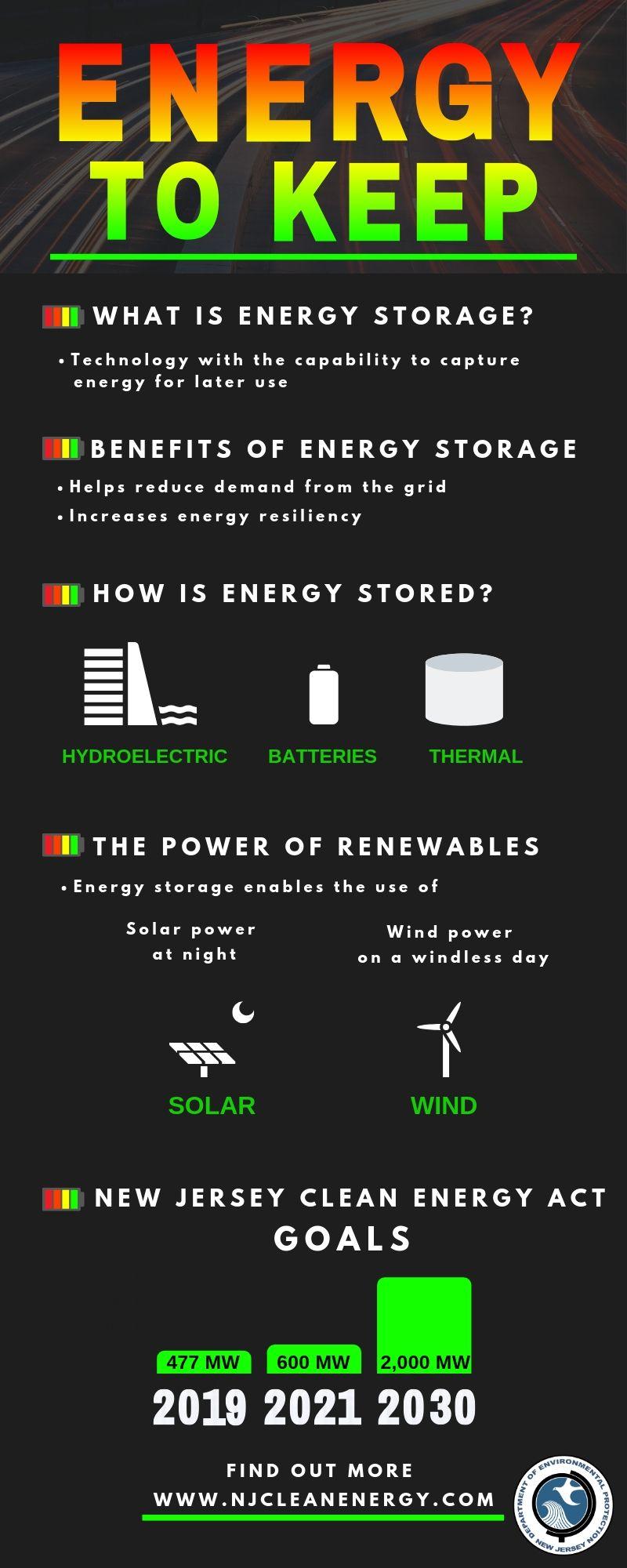 NJDEP-Air Quality, Energy & Sustainability