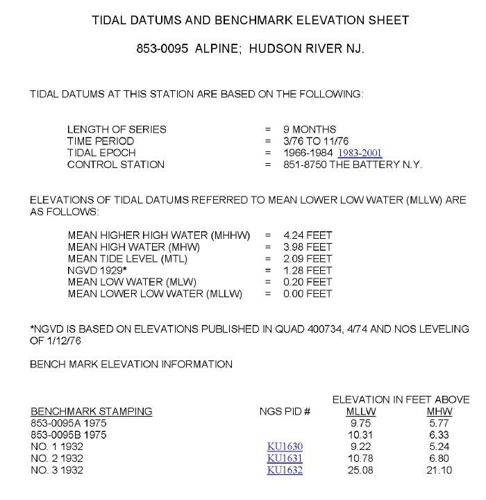 geological survey of new brunswick pdf