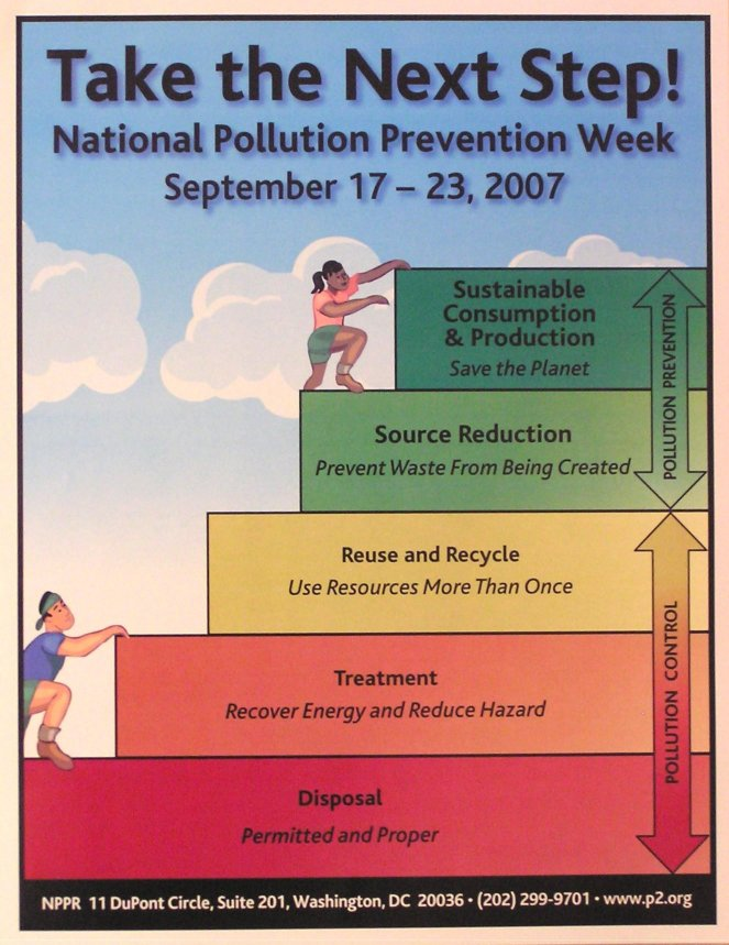 prevention of air pollution Air pollution control: air pollution control, the techniques employed to reduce or eliminate the emission into the atmosphere of substances that can harm the.
